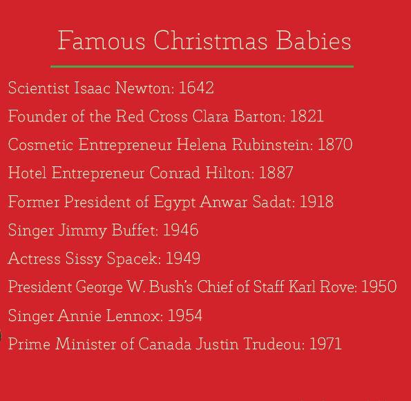 famous christmas babies info box