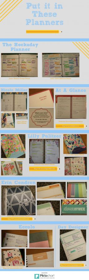 Put+it+in+These+Planners