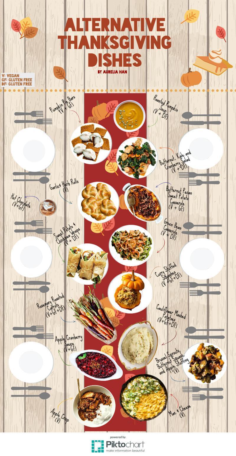 thanksgiving-alternatives