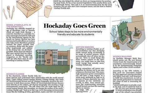 Hockaday Goes Green