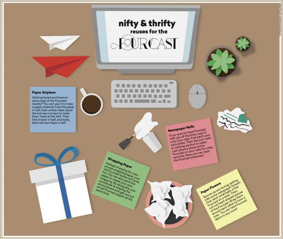 Nifty+and+Thrifty+Reuses+for+The+Fourcast