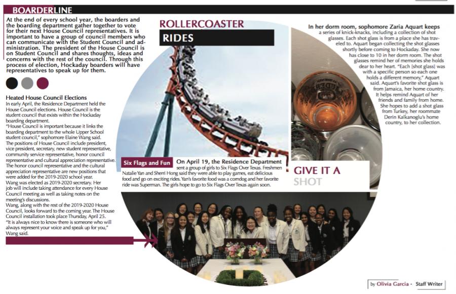 Boarderline: Rollercoaster Rides